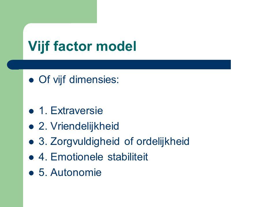 Doel van het onderzoek Via 5 factoren model werd gemeten welke dimensies er voor zorgen in combinatie met andere, welk effect dit kreeg op het gebied van externaliserend gedrag van de kinderen.