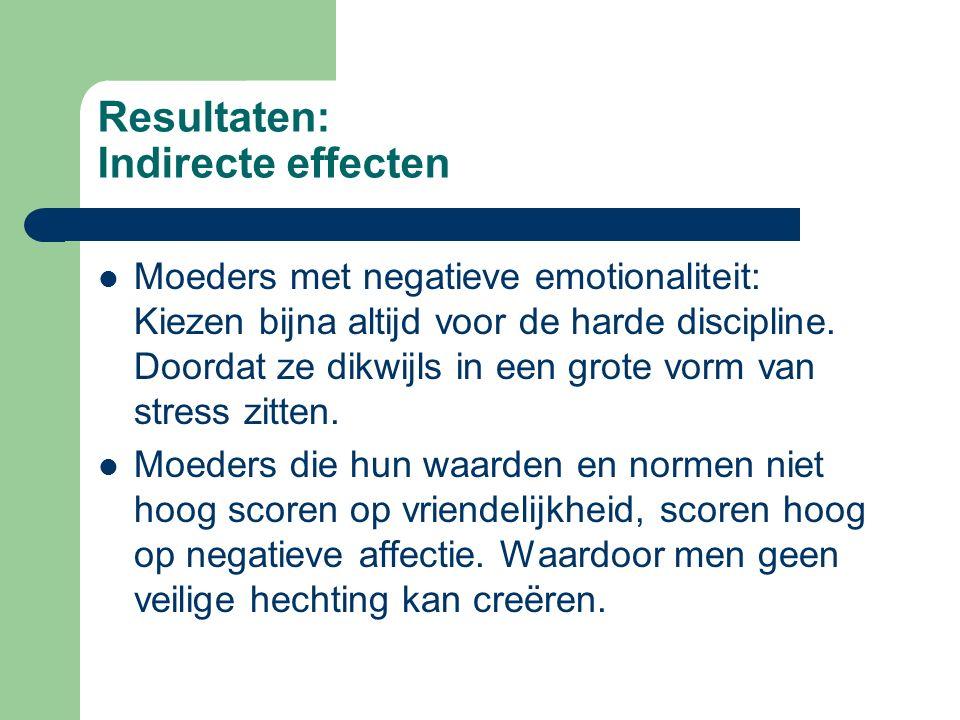 Resultaten: Indirecte effecten Moeders met negatieve emotionaliteit: Kiezen bijna altijd voor de harde discipline.