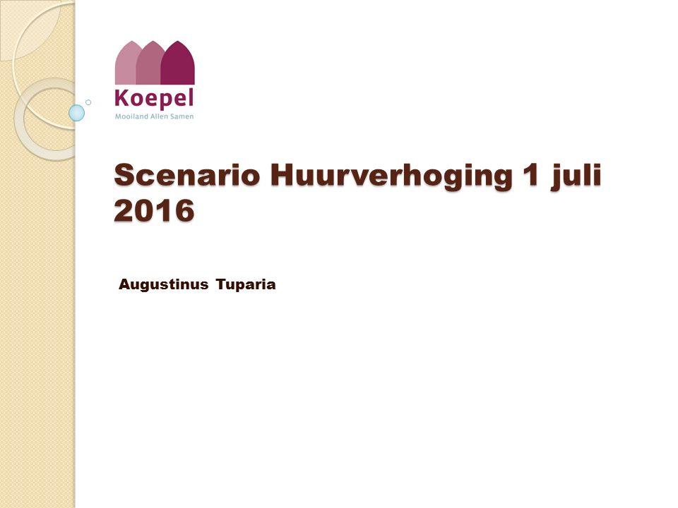 Scenario Huurverhoging 1 juli 2016 Augustinus Tuparia