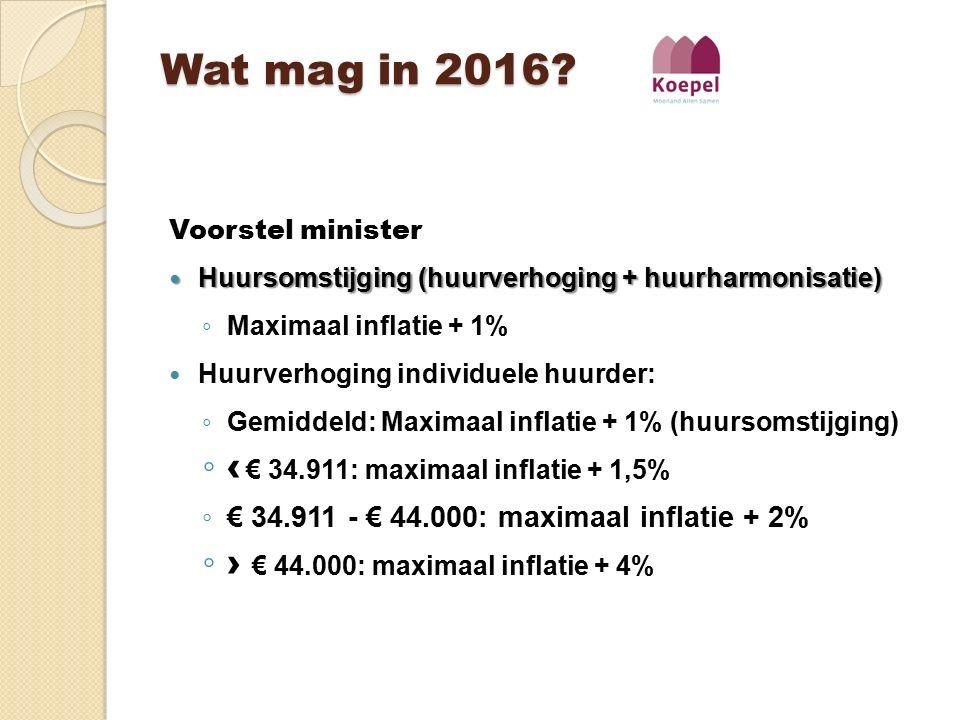 Wat mag in 2016? Voorstel minister Huursomstijging (huurverhoging + huurharmonisatie) Huursomstijging (huurverhoging + huurharmonisatie) ◦ Maximaal in