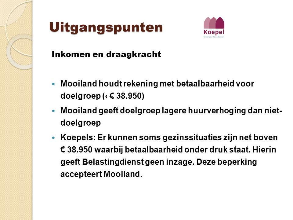 Uitgangspunten Inkomen en draagkracht Mooiland houdt rekening met betaalbaarheid voor doelgroep (‹ € 38.950) Mooiland geeft doelgroep lagere huurverho