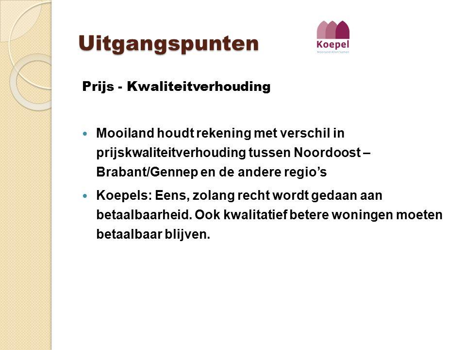 Uitgangspunten Prijs - Kwaliteitverhouding Mooiland houdt rekening met verschil in prijskwaliteitverhouding tussen Noordoost – Brabant/Gennep en de an