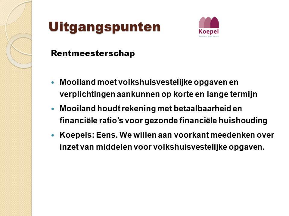 Uitgangspunten Rentmeesterschap Mooiland moet volkshuisvestelijke opgaven en verplichtingen aankunnen op korte en lange termijn Mooiland houdt rekenin