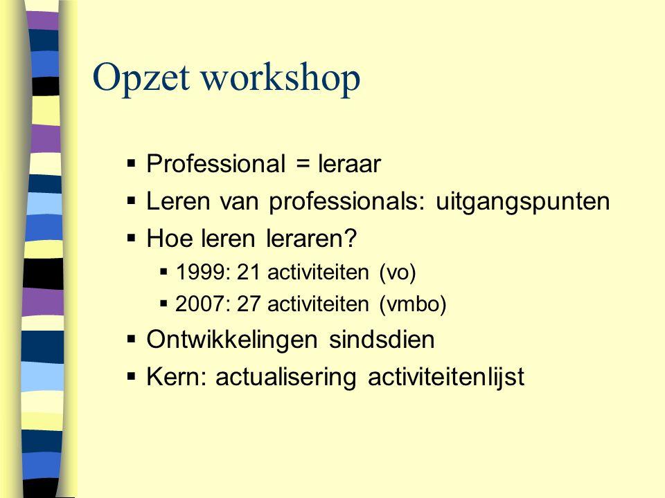 Opzet workshop  Professional = leraar  Leren van professionals: uitgangspunten  Hoe leren leraren.