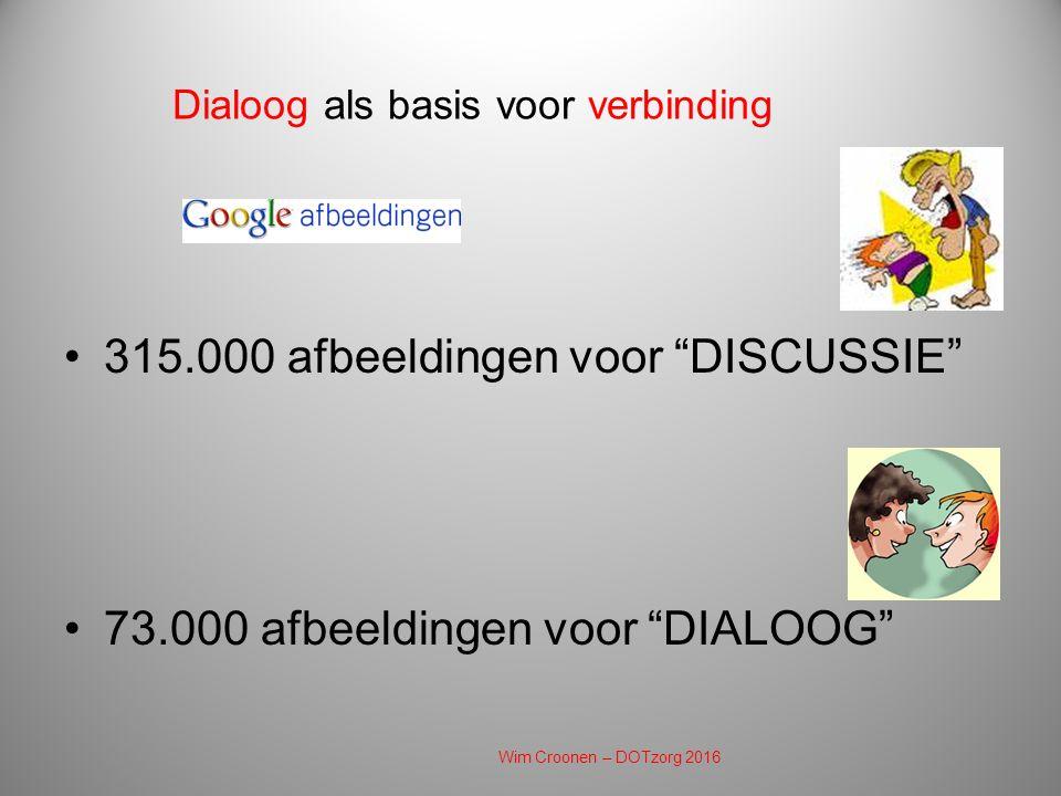 Dialoog als basis voor verbinding 315.000 afbeeldingen voor DISCUSSIE 73.000 afbeeldingen voor DIALOOG Wim Croonen – DOTzorg 2016