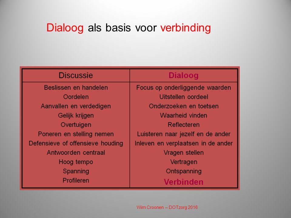 Dialoog als basis voor verbinding Wim Croonen – DOTzorg 2016