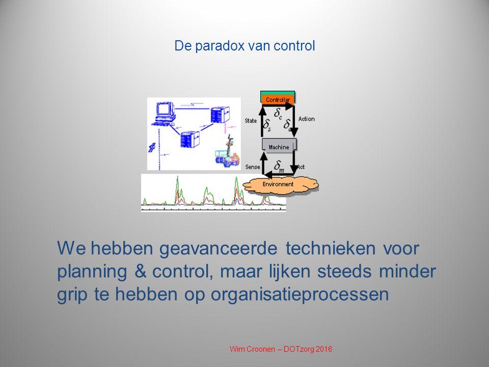 De paradox van control We hebben geavanceerde technieken voor planning & control, maar lijken steeds minder grip te hebben op organisatieprocessen Wim Croonen – DOTzorg 2016