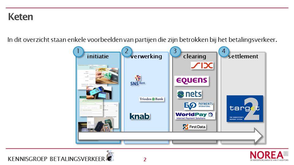 2 KENNISGROEP BETALINGSVERKEER Keten In dit overzicht staan enkele voorbeelden van partijen die zijn betrokken bij het betalingsverkeer. initiatie ver