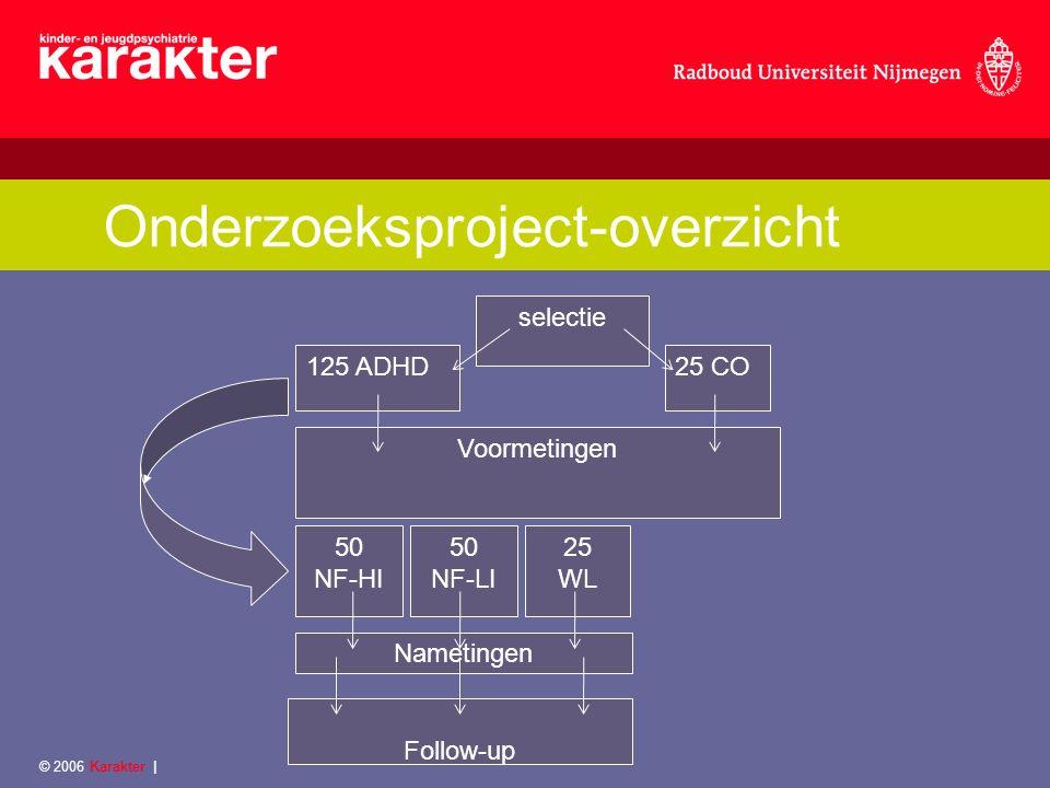 Onderzoeksproject-overzicht © 2006 Karakter | selectie 125 ADHD25 CO Voormetingen 50 NF-HI 50 NF-LI 25 WL Nametingen Follow-up
