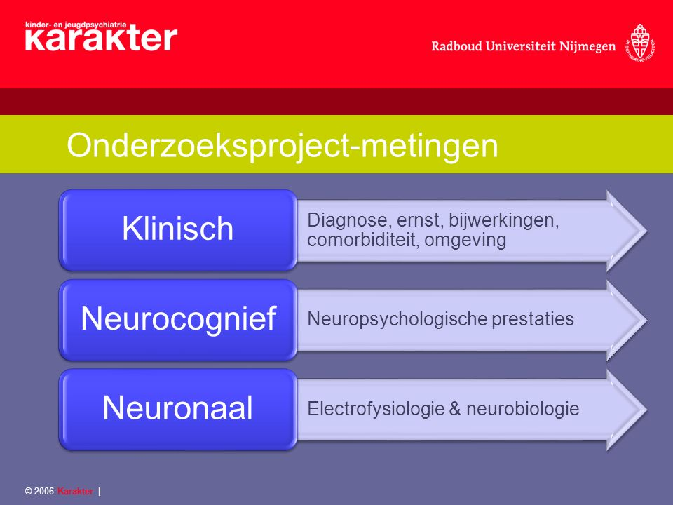 Onderzoeksproject-metingen Diagnose, ernst, bijwerkingen, comorbiditeit, omgeving Klinisch Neuropsychologische prestaties Neurocognief Electrofysiologie & neurobiologie Neuronaal © 2006 Karakter |