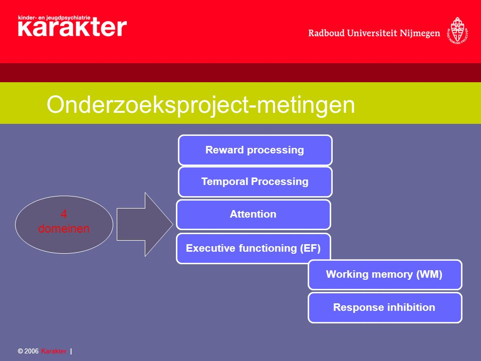 Onderzoeksproject-metingen Reward processingTemporal ProcessingExecutive functioning (EF)Working memory (WM)AttentionResponse inhibition © 2006 Karakter | 4 domeinen