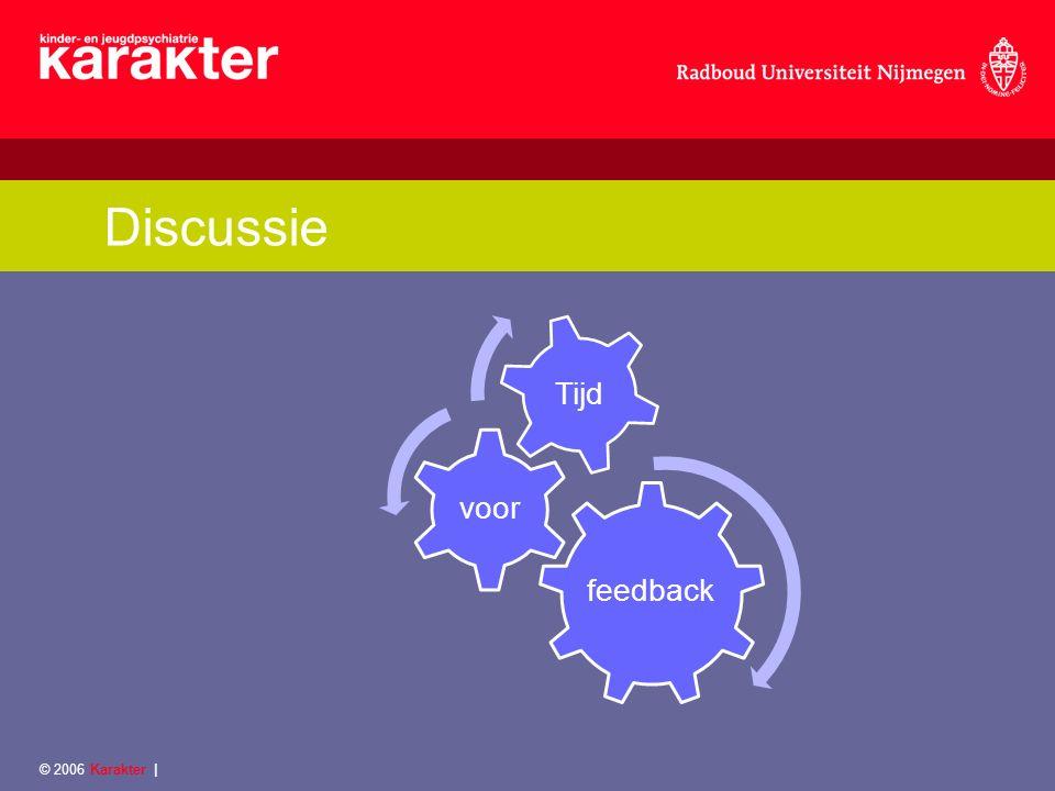 Discussie feedback voor Tijd