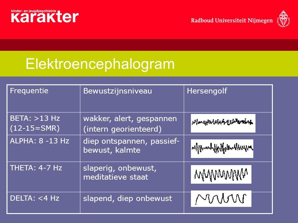 Frequentie BewustzijnsniveauHersengolf BETA: >13 Hz (12-15=SMR) wakker, alert, gespannen (intern georienteerd) ALPHA: 8 -13 Hz diep ontspannen, passief- bewust, kalmte THETA: 4-7 Hz slaperig, onbewust, meditatieve staat DELTA: <4 Hz slapend, diep onbewust Elektroencephalogram