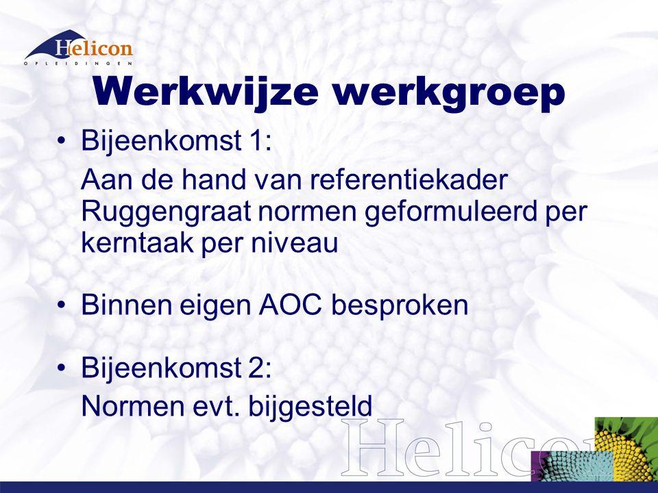 Werkwijze werkgroep Bijeenkomst 1: Aan de hand van referentiekader Ruggengraat normen geformuleerd per kerntaak per niveau Binnen eigen AOC besproken