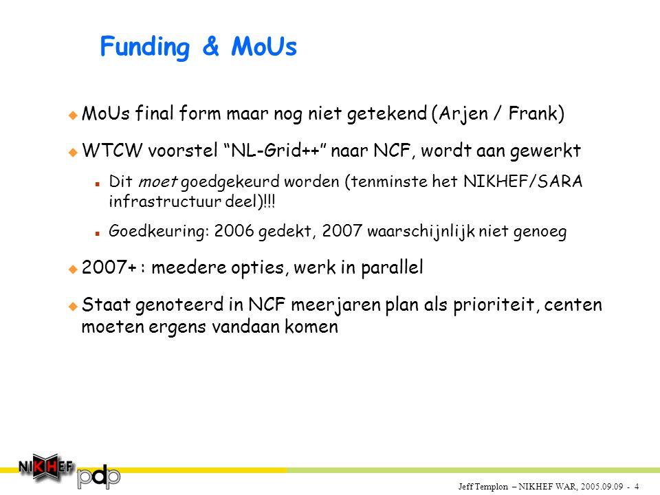 Jeff Templon – NIKHEF WAR, 2005.09.09 - 4 Funding & MoUs u MoUs final form maar nog niet getekend (Arjen / Frank) u WTCW voorstel NL-Grid++ naar NCF, wordt aan gewerkt n Dit moet goedgekeurd worden (tenminste het NIKHEF/SARA infrastructuur deel)!!.