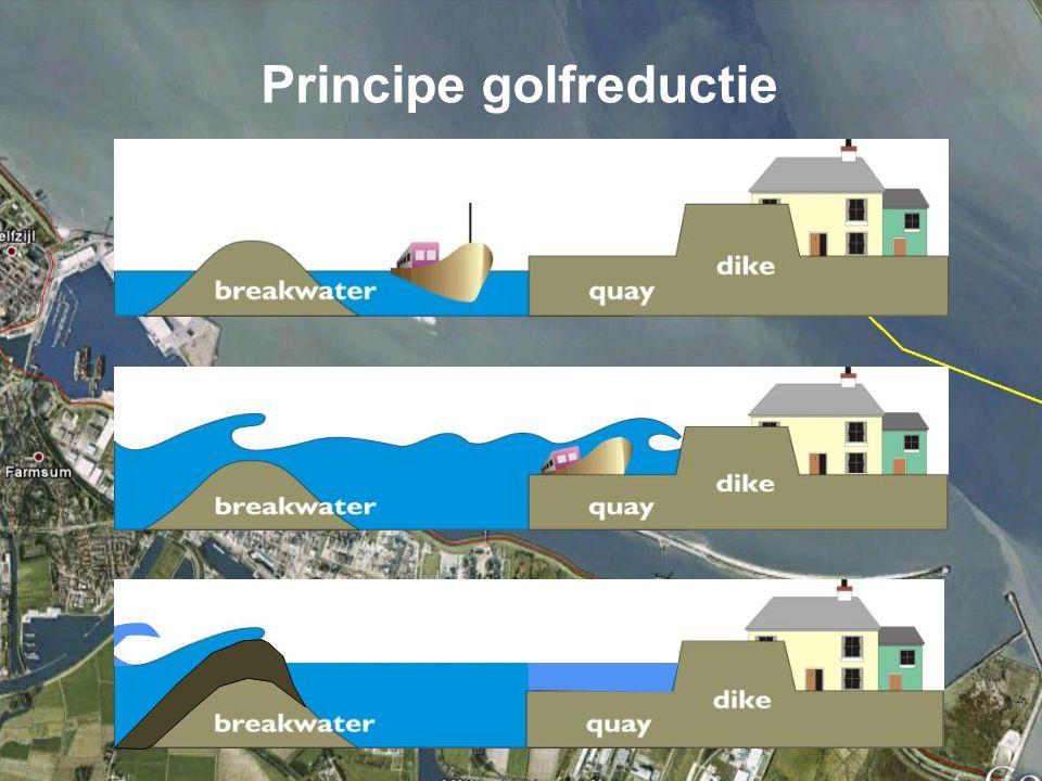 Principe golfreductie