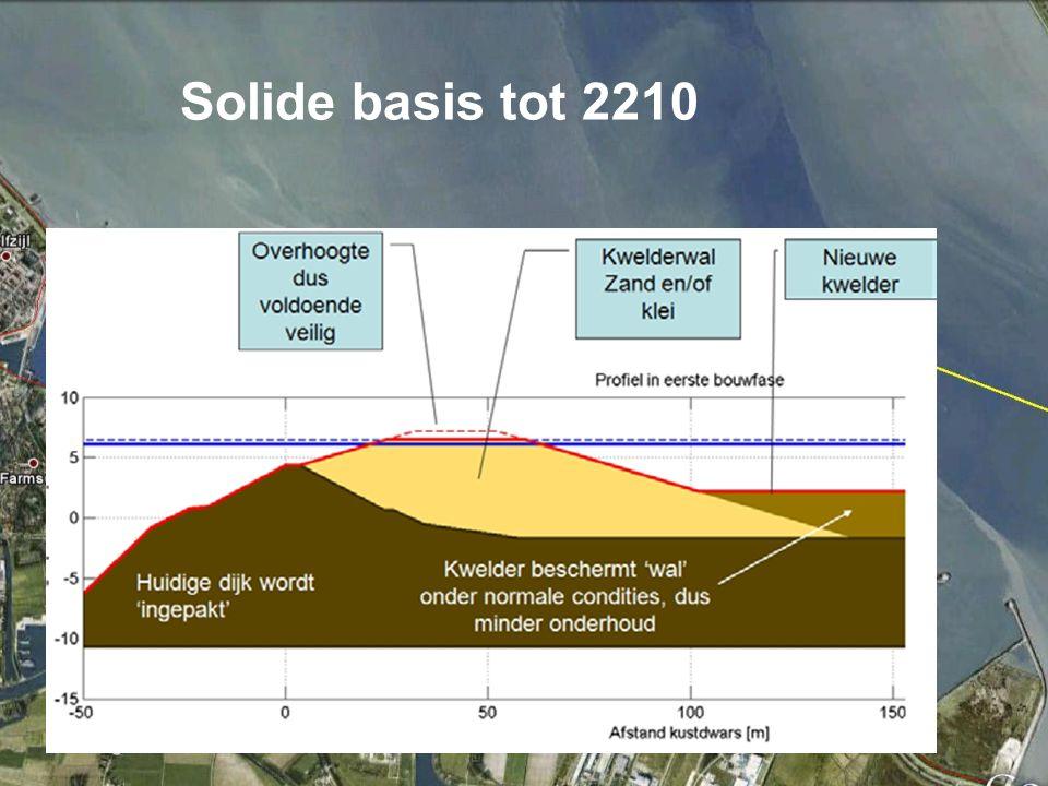 Kruinhoogte 40 cm boven verwachte max. waterstand in 2060 (= 6.25 m) Bestand tegen maatgevende omstandigheden 2060 Solide basis tot 2210