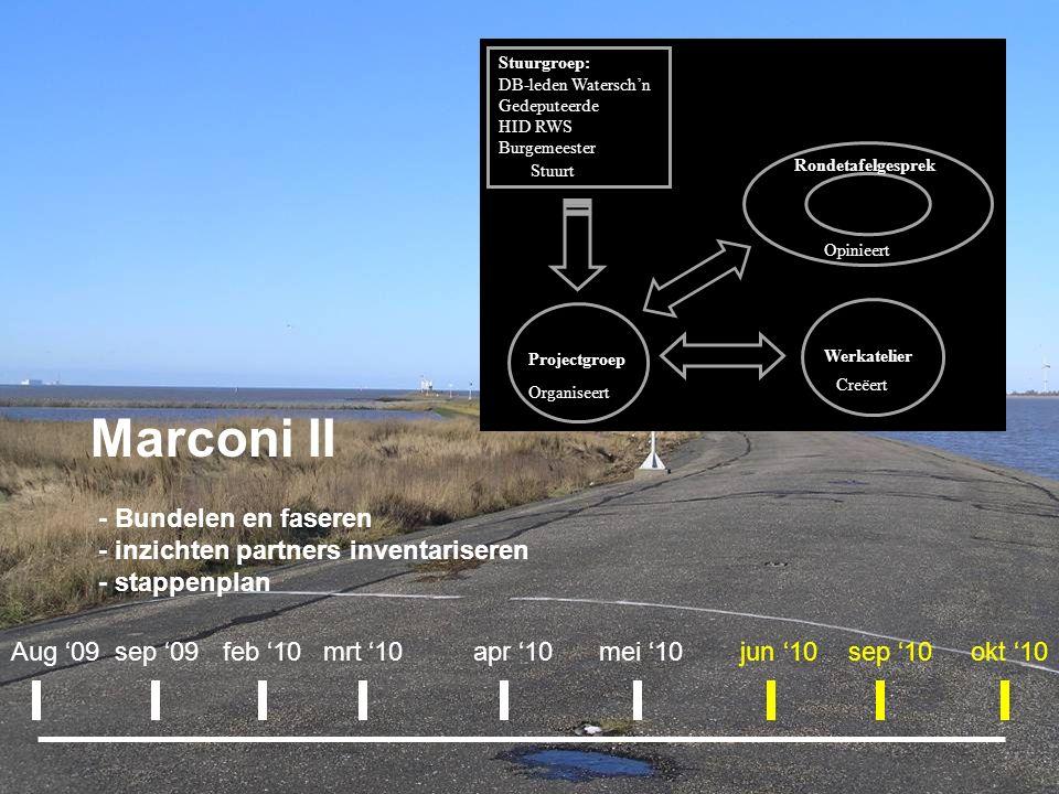Marconi II - Bundelen en faseren - schermdijk - multifunctionele dijk - schakelen boezembeheer Aug '09sep '09apr '10okt '10mei '10mrt '10feb '10jun '10sep '10