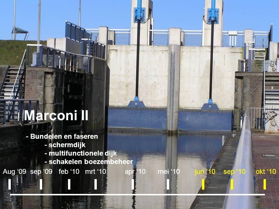 Marconi II - Bundelen en faseren - Inzichten overheidspartners inventariseren - onderling overleg / werkateliers Marconi II Aug '09sep '09apr '10okt '10mei '10mrt '10feb '10jun '10sep '10