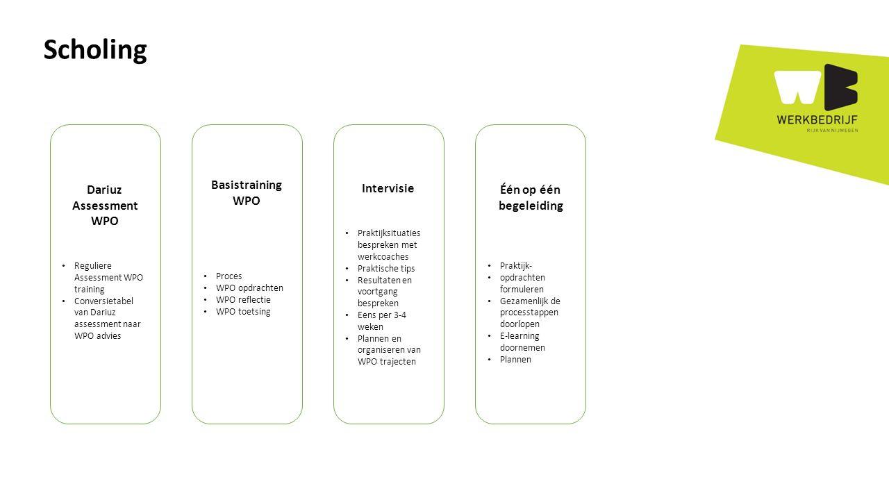Scholing Dariuz Assessment WPO Reguliere Assessment WPO training Conversietabel van Dariuz assessment naar WPO advies Basistraining WPO Proces WPO opdrachten WPO reflectie WPO toetsing Intervisie Praktijksituaties bespreken met werkcoaches Praktische tips Resultaten en voortgang bespreken Eens per 3-4 weken Plannen en organiseren van WPO trajecten Één op één begeleiding Praktijk- opdrachten formuleren Gezamenlijk de processtappen doorlopen E-learning doornemen Plannen