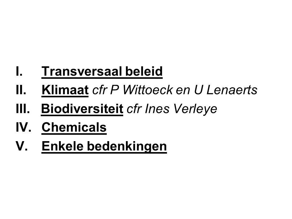 I.Transversaal beleid II.Klimaat cfr P Wittoeck en U Lenaerts III.