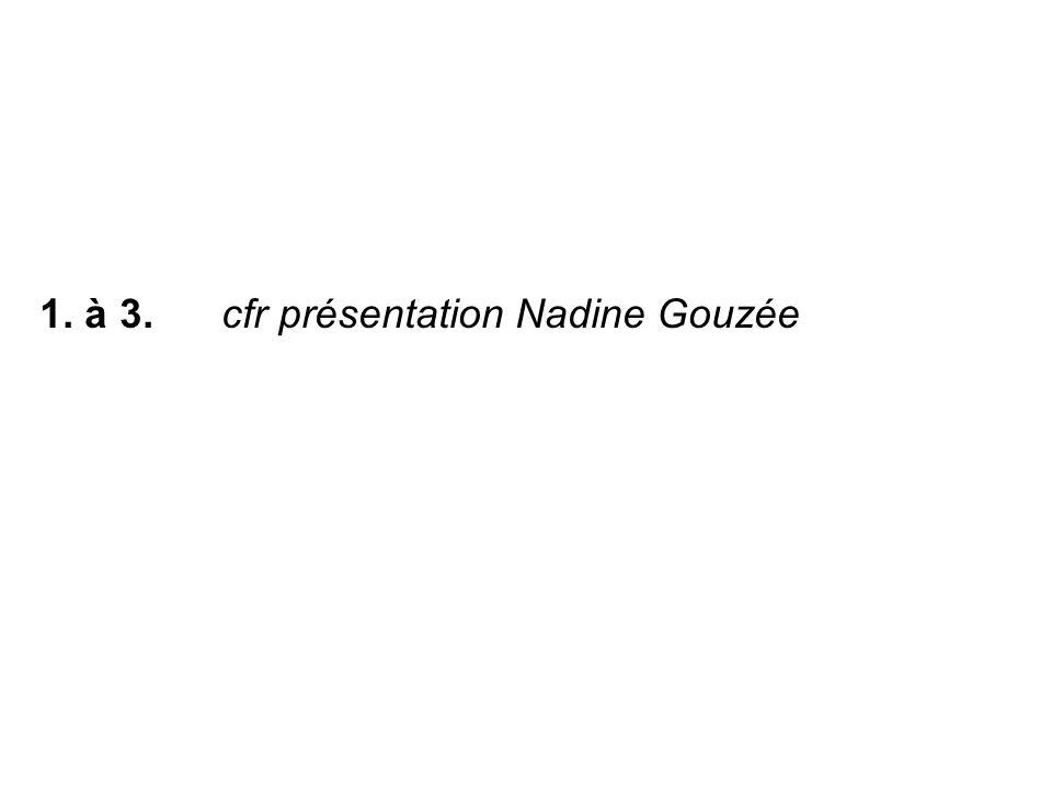 1. à 3. cfr présentation Nadine Gouzée