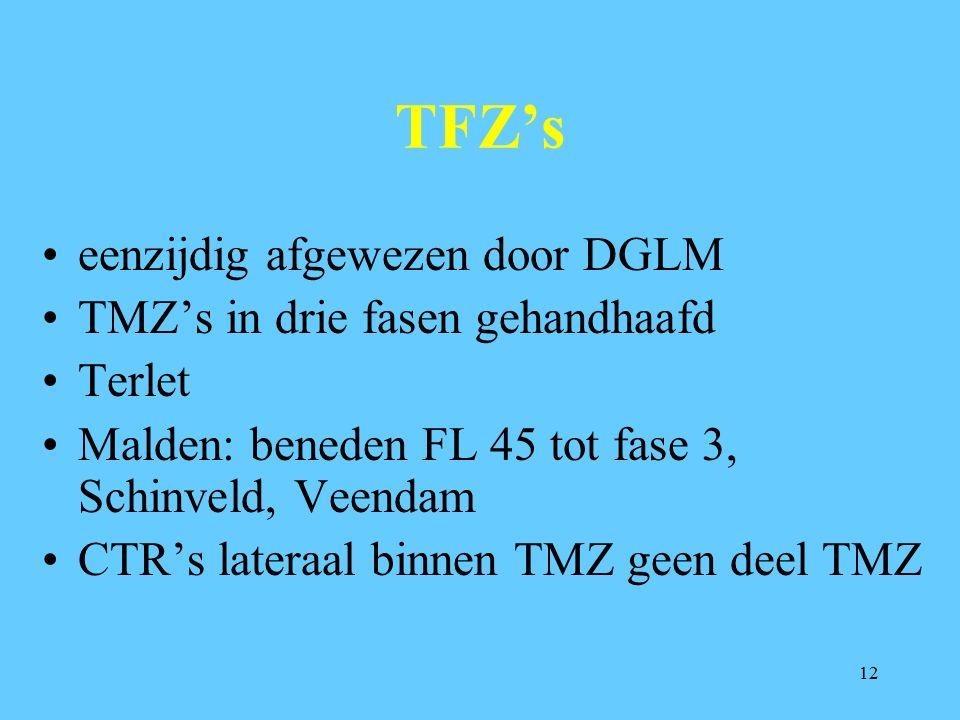 12 TFZ's eenzijdig afgewezen door DGLM TMZ's in drie fasen gehandhaafd Terlet Malden: beneden FL 45 tot fase 3, Schinveld, Veendam CTR's lateraal binnen TMZ geen deel TMZ