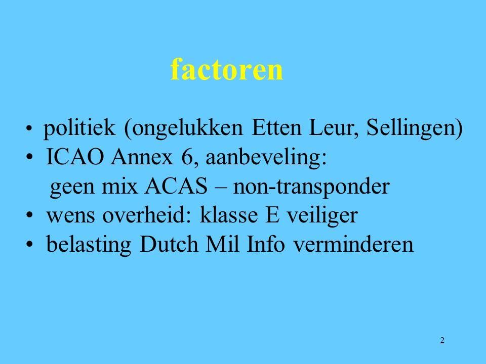 2 factoren politiek (ongelukken Etten Leur, Sellingen) ICAO Annex 6, aanbeveling: geen mix ACAS – non-transponder wens overheid: klasse E veiliger belasting Dutch Mil Info verminderen