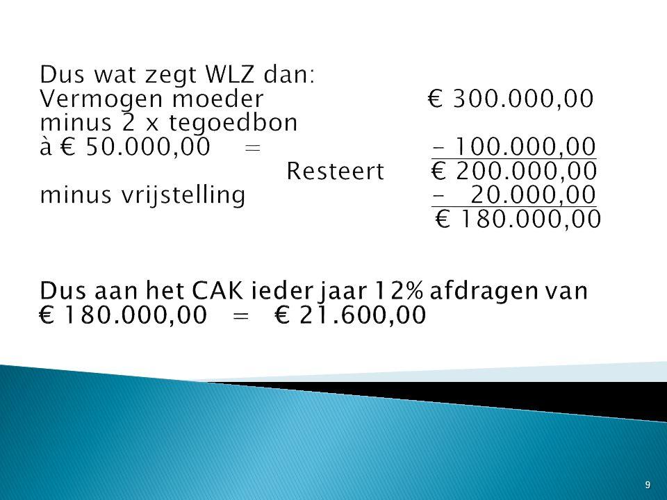 1.Tijdig schenken op papier/Gehandicapt: dit kan via een Fonds Schenking 2.