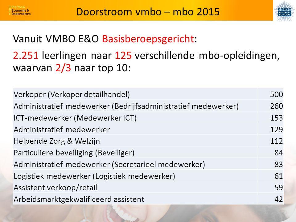 Doorstroom vmbo – mbo 2015 Vanuit VMBO E&O Basisberoepsgericht: 2.251 leerlingen naar 125 verschillende mbo-opleidingen, waarvan 2/3 naar top 10: Verkoper (Verkoper detailhandel)500 Administratief medewerker (Bedrijfsadministratief medewerker)260 ICT-medewerker (Medewerker ICT)153 Administratief medewerker129 Helpende Zorg & Welzijn112 Particuliere beveiliging (Beveiliger)84 Administratief medewerker (Secretarieel medewerker)83 Logistiek medewerker (Logistiek medewerker)61 Assistent verkoop/retail59 Arbeidsmarktgekwalificeerd assistent42