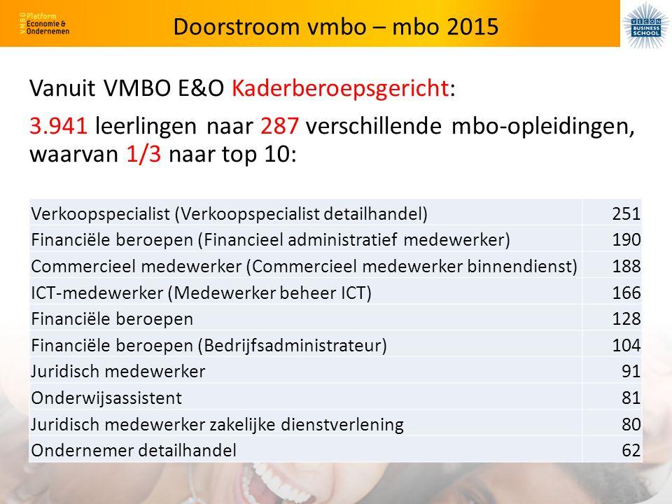 Doorstroom vmbo – mbo 2015 Vanuit VMBO E&O Kaderberoepsgericht: 3.941 leerlingen naar 287 verschillende mbo-opleidingen, waarvan 1/3 naar top 10: Verkoopspecialist (Verkoopspecialist detailhandel)251 Financiële beroepen (Financieel administratief medewerker)190 Commercieel medewerker (Commercieel medewerker binnendienst)188 ICT-medewerker (Medewerker beheer ICT)166 Financiële beroepen128 Financiële beroepen (Bedrijfsadministrateur)104 Juridisch medewerker91 Onderwijsassistent81 Juridisch medewerker zakelijke dienstverlening80 Ondernemer detailhandel62