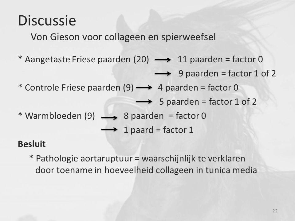 Discussie Von Gieson voor collageen en spierweefsel * Aangetaste Friese paarden (20) 11 paarden = factor 0 9 paarden = factor 1 of 2 * Controle Friese paarden (9) 4 paarden = factor 0 5 paarden = factor 1 of 2 * Warmbloeden (9) 8 paarden = factor 0 1 paard = factor 1 Besluit * Pathologie aortaruptuur = waarschijnlijk te verklaren door toename in hoeveelheid collageen in tunica media 22