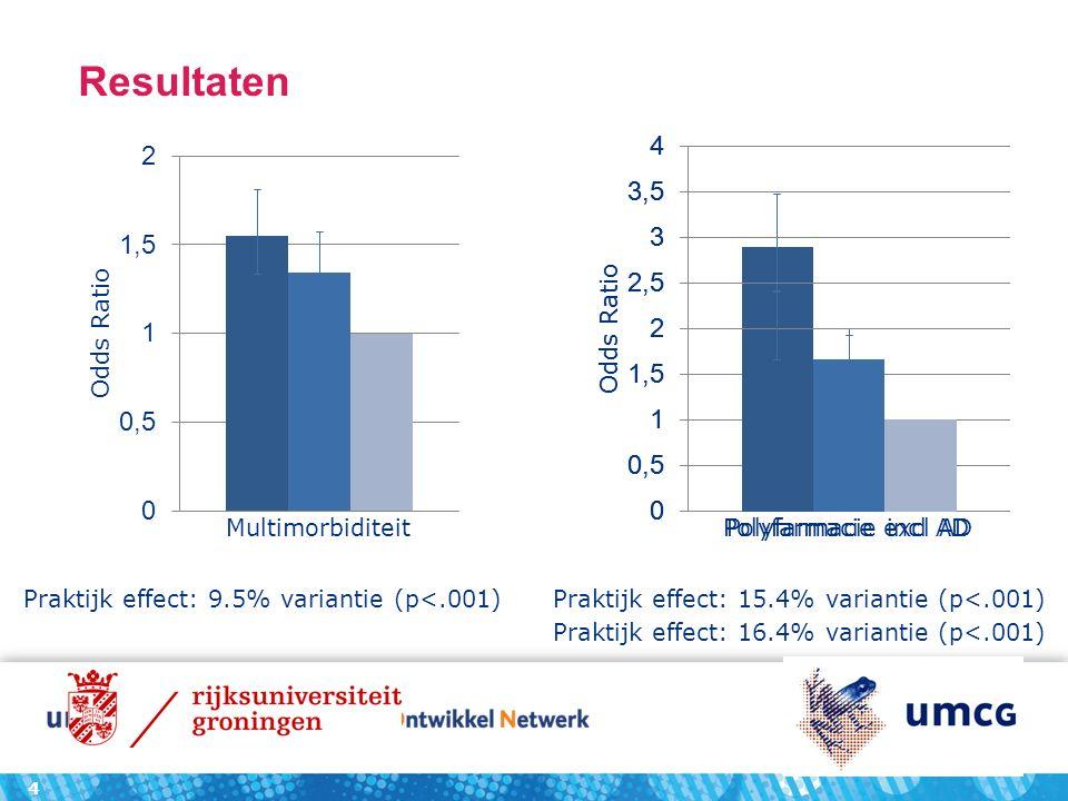 Resultaten Praktijk effect: 9.5% variantie (p<.001)Praktijk effect: 15.4% variantie (p<.001) Praktijk effect: 16.4% variantie (p<.001) 4
