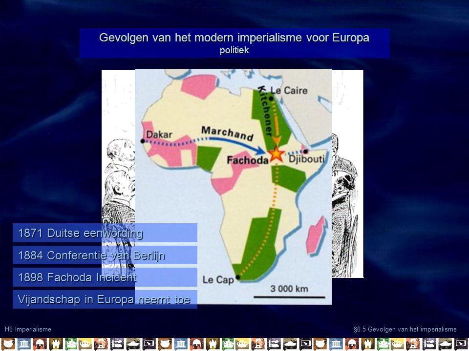 Gevolgen van het modern imperialisme voor Europa politiek H6 Imperialisme §6.5 Gevolgen van het imperialisme 1871 Duitse eenwording 1884 Conferentie van Berlijn 1898 Fachoda Incident Vijandschap in Europa neemt toe