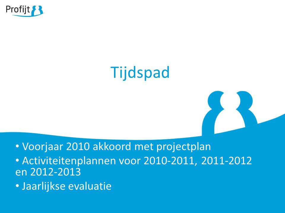 Tijdspad Voorjaar 2010 akkoord met projectplan Activiteitenplannen voor 2010-2011, 2011-2012 en 2012-2013 Jaarlijkse evaluatie