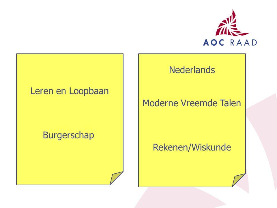 Leren en Loopbaan Burgerschap Nederlands Moderne Vreemde Talen Rekenen/Wiskunde