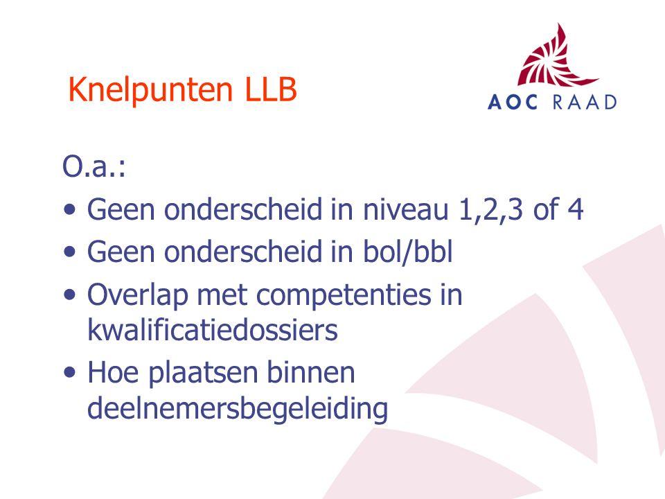 Knelpunten LLB O.a.: Geen onderscheid in niveau 1,2,3 of 4 Geen onderscheid in bol/bbl Overlap met competenties in kwalificatiedossiers Hoe plaatsen binnen deelnemersbegeleiding
