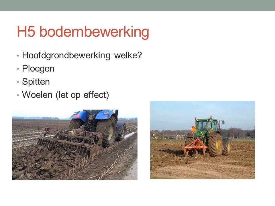 H5 bodembewerking Hoofdgrondbewerking welke? Ploegen Spitten Woelen (let op effect)