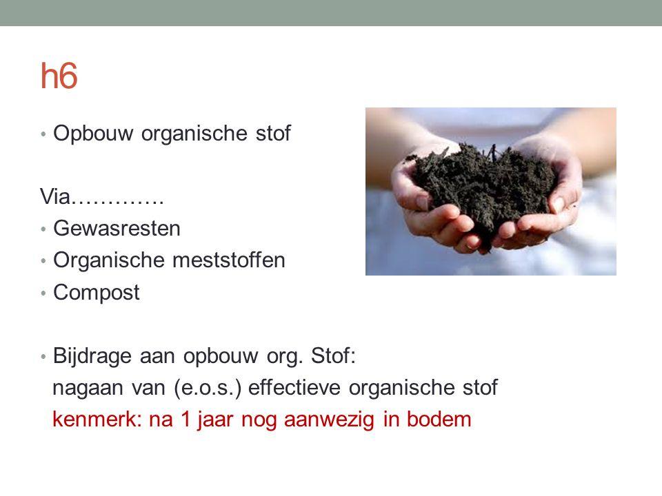 h6 Opbouw organische stof Via…………. Gewasresten Organische meststoffen Compost Bijdrage aan opbouw org. Stof: nagaan van (e.o.s.) effectieve organische