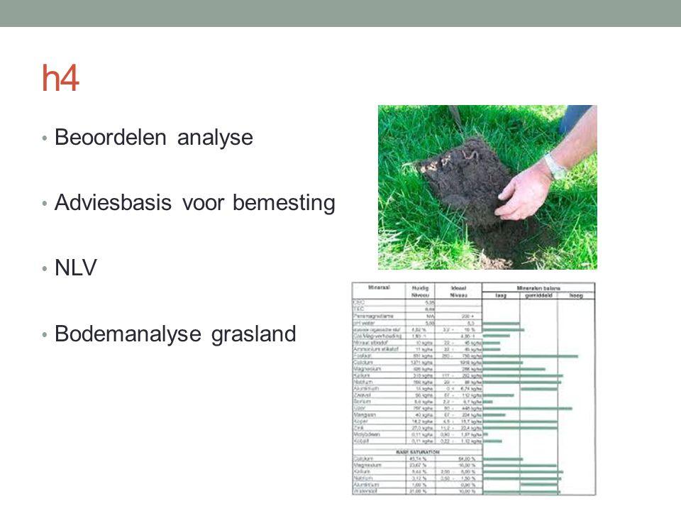h4 Beoordelen analyse Adviesbasis voor bemesting NLV Bodemanalyse grasland