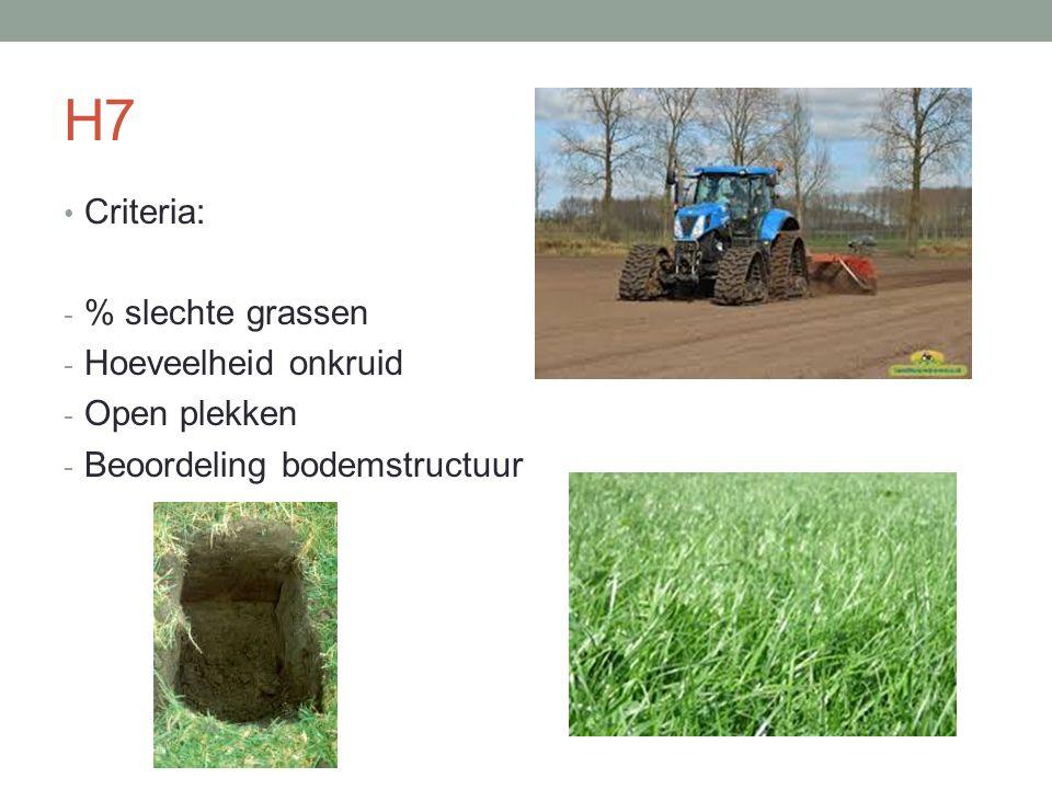 H7 Criteria: - % slechte grassen - Hoeveelheid onkruid - Open plekken - Beoordeling bodemstructuur