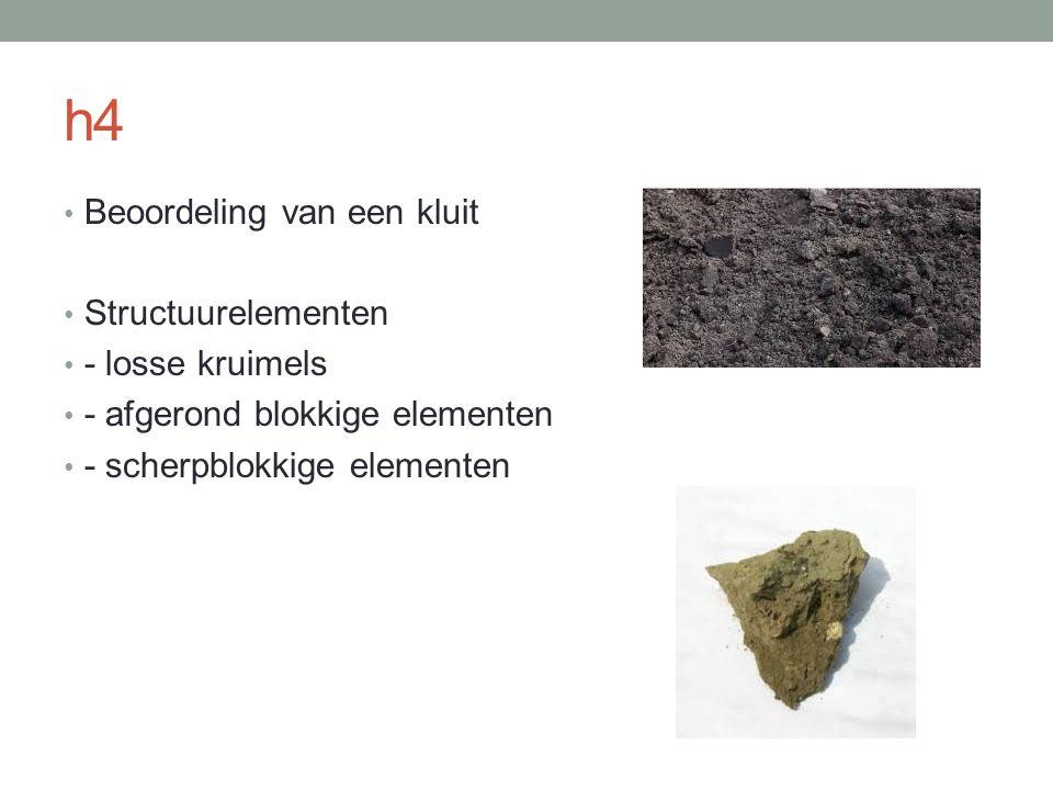 h4 Beoordeling van een kluit Structuurelementen - losse kruimels - afgerond blokkige elementen - scherpblokkige elementen