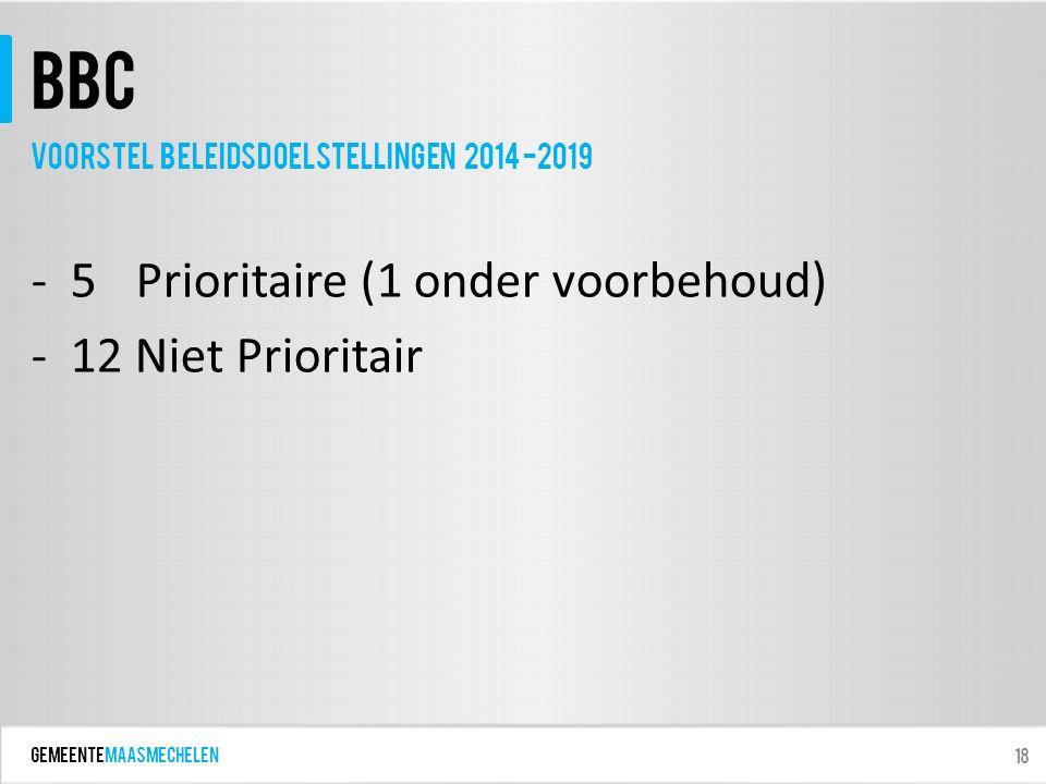 GEMEENTEmaasmechelen BBC -5 Prioritaire (1 onder voorbehoud) -12 Niet Prioritair 18 Voorstel Beleidsdoelstellingen 2014 -2019