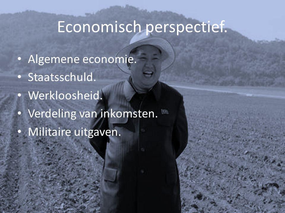 Economisch perspectief. Algemene economie. Staatsschuld. Werkloosheid. Verdeling van inkomsten. Militaire uitgaven.