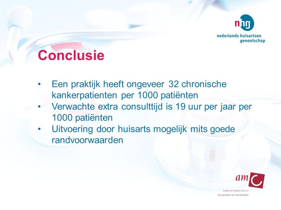 Conclusie Een praktijk heeft ongeveer 32 chronische kankerpatienten per 1000 patiënten Verwachte extra consulttijd is 19 uur per jaar per 1000 patiënt