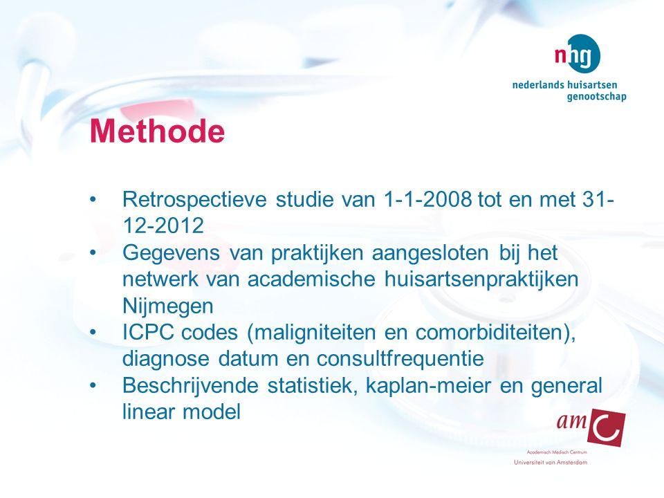 Methode Retrospectieve studie van 1-1-2008 tot en met 31- 12-2012 Gegevens van praktijken aangesloten bij het netwerk van academische huisartsenprakti