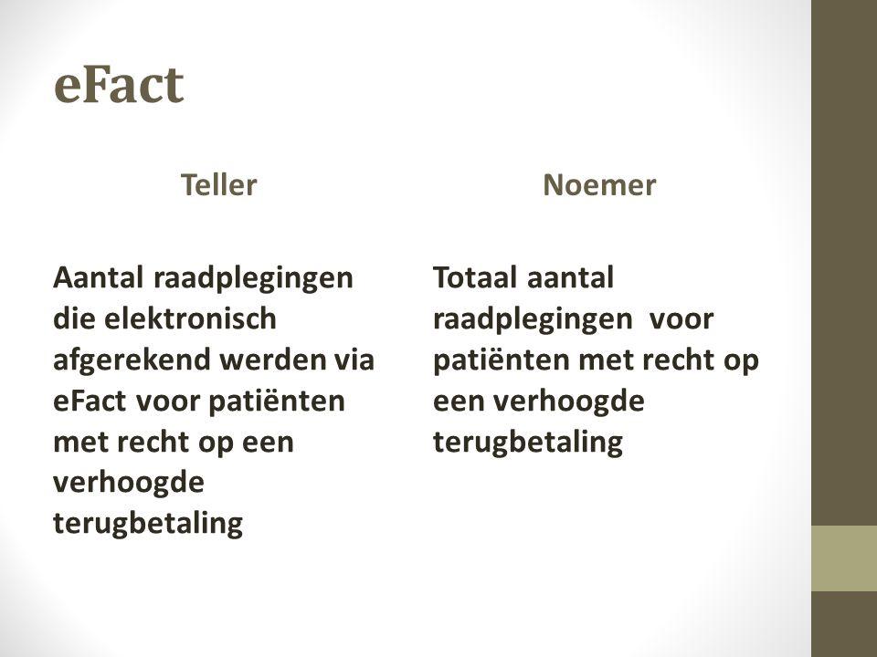 eFact Teller Aantal raadplegingen die elektronisch afgerekend werden via eFact voor patiënten met recht op een verhoogde terugbetaling Noemer Totaal aantal raadplegingen voor patiënten met recht op een verhoogde terugbetaling