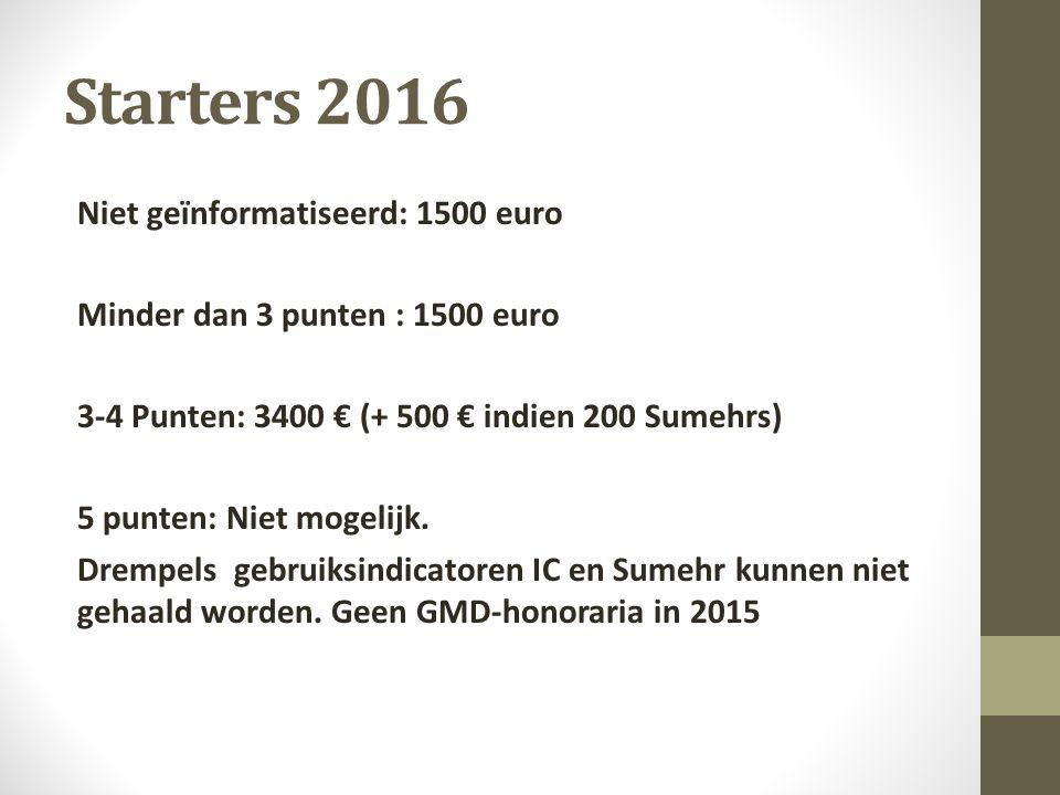 Starters 2016 Niet geïnformatiseerd: 1500 euro Minder dan 3 punten : 1500 euro 3-4 Punten: 3400 € (+ 500 € indien 200 Sumehrs) 5 punten: Niet mogelijk.