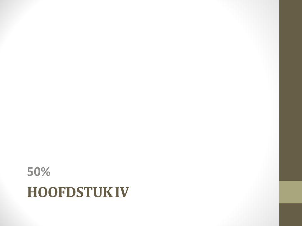 HOOFDSTUK IV 50%
