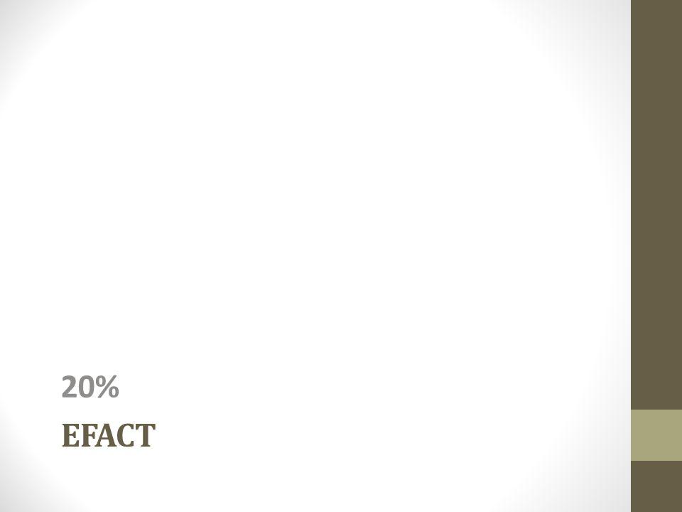 EFACT 20%